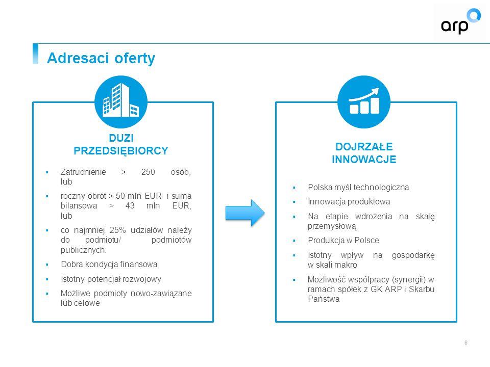 Adresaci oferty 6  Zatrudnienie > 250 osób, lub  roczny obrót > 50 mln EUR i suma bilansowa > 43 mln EUR, lub  co najmniej 25% udziałów należy do podmiotu/ podmiotów publicznych.