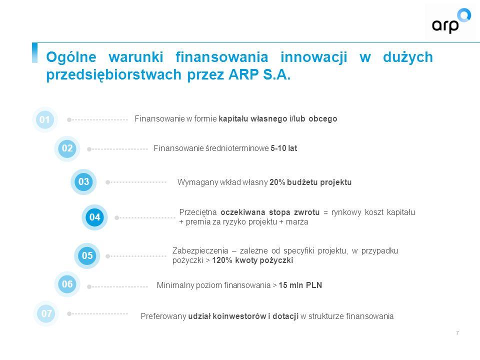 Ogólne warunki finansowania innowacji w dużych przedsiębiorstwach przez ARP S.A. 7 Finansowanie średnioterminowe 5-10 lat 01 02 03 07 04 05 06 Przecię