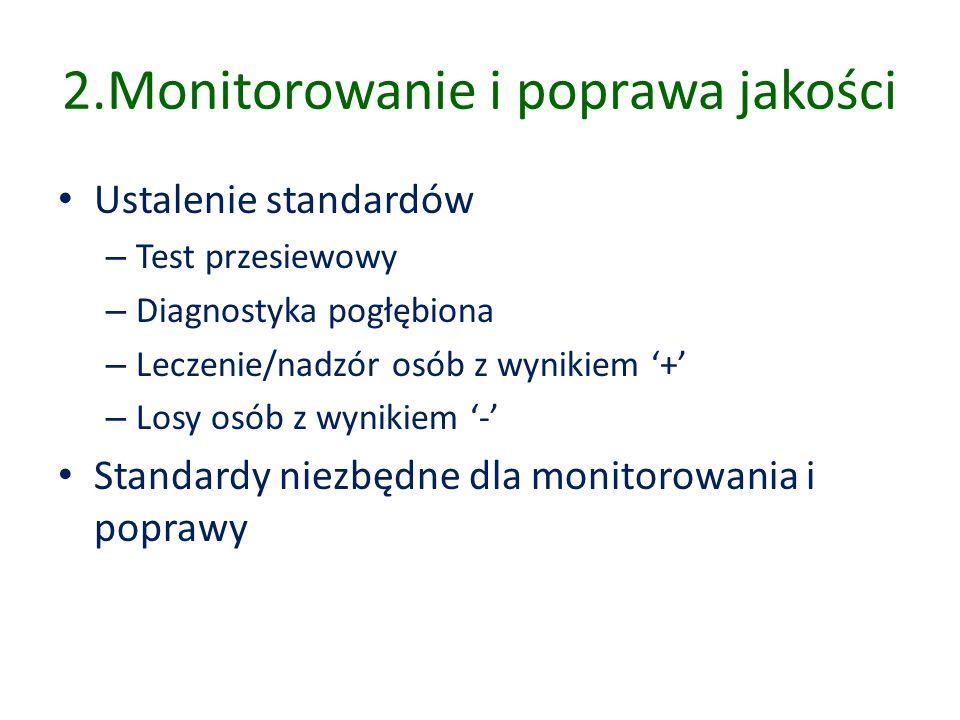 2.Monitorowanie i poprawa jakości Ustalenie standardów – Test przesiewowy – Diagnostyka pogłębiona – Leczenie/nadzór osób z wynikiem '+' – Losy osób z