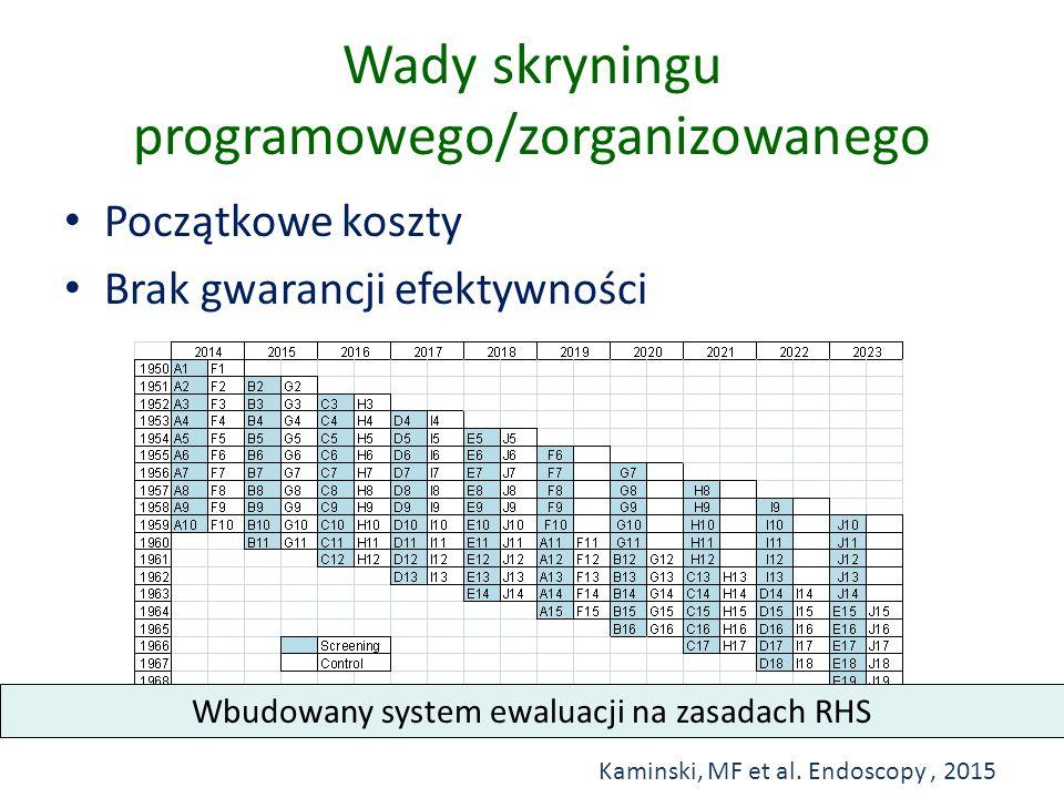 Wady skryningu programowego/zorganizowanego Początkowe koszty Brak gwarancji efektywności Wbudowany system ewaluacji na zasadach RHS Kaminski, MF et a