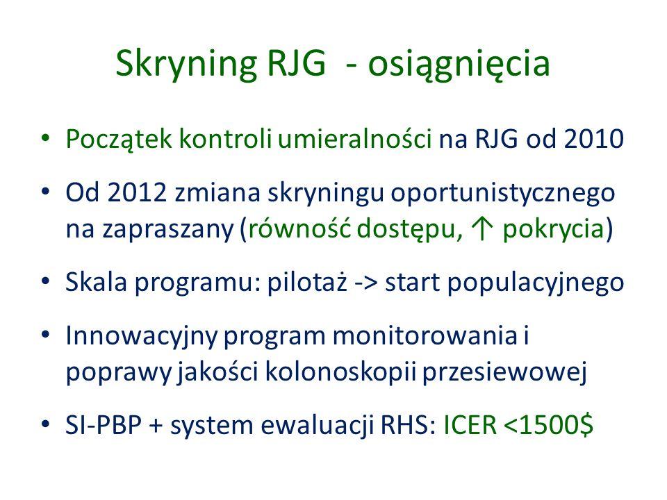 Skryning RJG - osiągnięcia Początek kontroli umieralności na RJG od 2010 Od 2012 zmiana skryningu oportunistycznego na zapraszany (równość dostępu, ↑