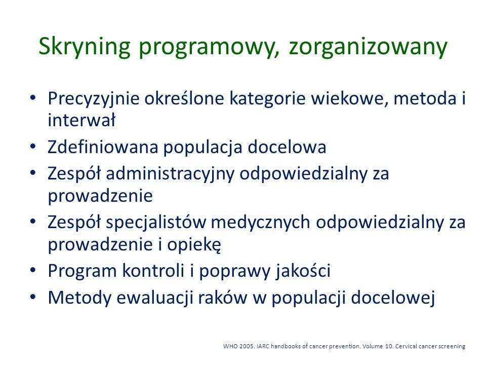 Skryning programowy, zorganizowany Precyzyjnie określone kategorie wiekowe, metoda i interwał Zdefiniowana populacja docelowa Zespół administracyjny o