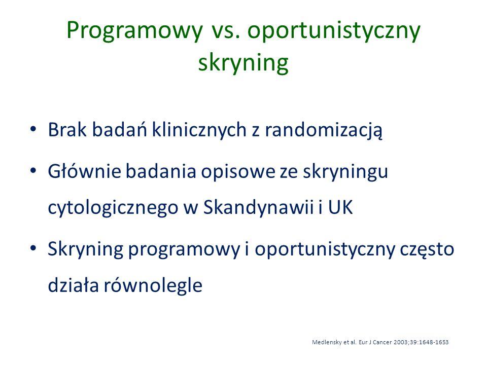 Programowy vs. oportunistyczny skryning Brak badań klinicznych z randomizacją Głównie badania opisowe ze skryningu cytologicznego w Skandynawii i UK S