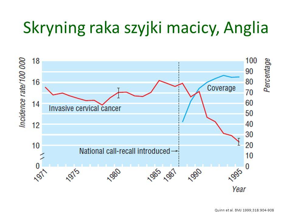 Skryning raka szyjki macicy, Anglia Quinn et al. BMJ 1999;318:904-908