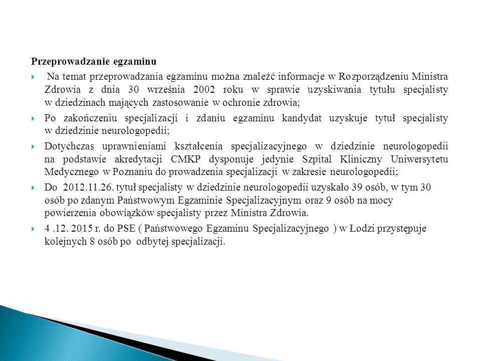 Przeprowadzanie egzaminu  Na temat przeprowadzania egzaminu można znaleźć informacje w Rozporządzeniu Ministra Zdrowia z dnia 30 września 2002 roku w