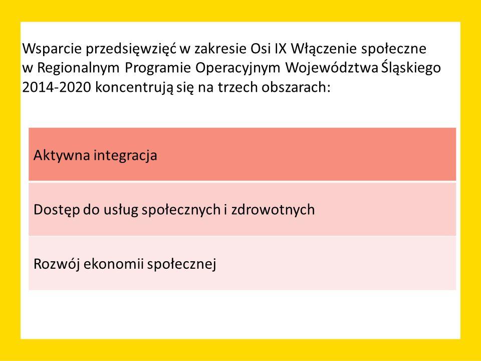 Wsparcie przedsięwzięć w zakresie Osi IX Włączenie społeczne w Regionalnym Programie Operacyjnym Województwa Śląskiego 2014-2020 koncentrują się na trzech obszarach: Aktywna integracja Dostęp do usług społecznych i zdrowotnych Rozwój ekonomii społecznej