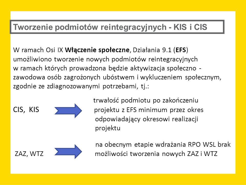 Tworzenie podmiotów reintegracyjnych - KIS i CIS W ramach Osi IX Włączenie społeczne, Działania 9.1 (EFS) umożliwiono tworzenie nowych podmiotów reintegracyjnych w ramach których prowadzona będzie aktywizacja społeczno - zawodowa osób zagrożonych ubóstwem i wykluczeniem społecznym, zgodnie ze zdiagnozowanymi potrzebami, tj.: trwałość podmiotu po zakończeniu CIS, KIS projektu z EFS minimum przez okres odpowiadający okresowi realizacji projektu na obecnym etapie wdrażania RPO WSL brak ZAZ, WTZ możliwości tworzenia nowych ZAZ i WTZ