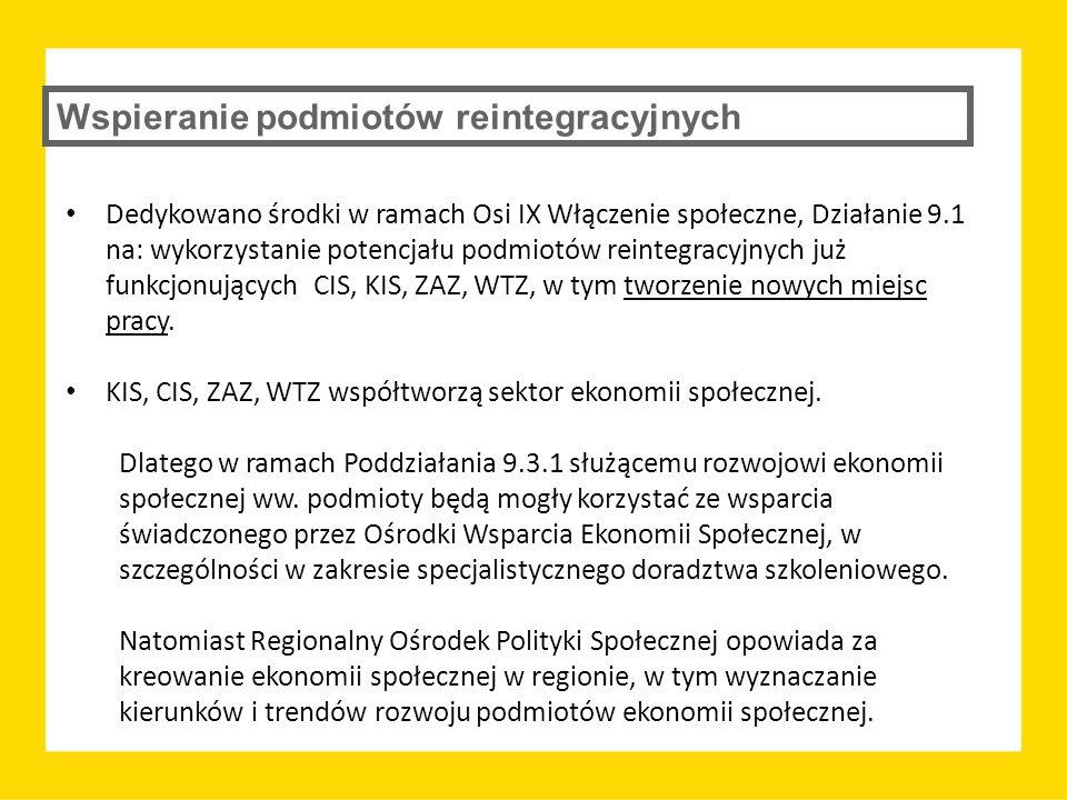 Wspieranie podmiotów reintegracyjnych Dedykowano środki w ramach Osi IX Włączenie społeczne, Działanie 9.1 na: wykorzystanie potencjału podmiotów rein