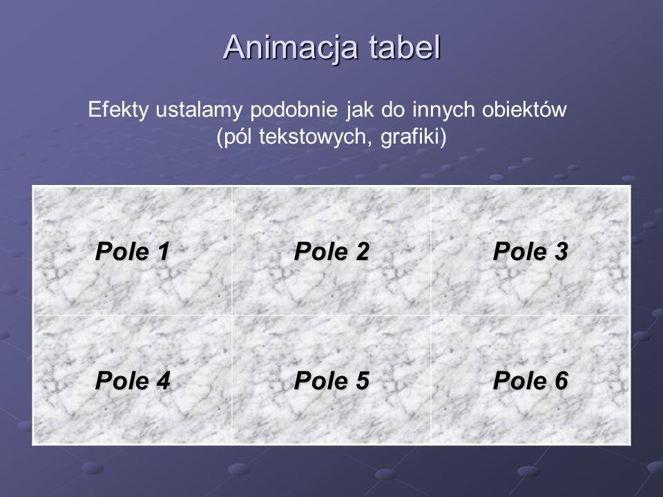 Animacja tabel Pole 1 Pole 2 Pole 3 Pole 4 Pole 5 Pole 6 Efekty ustalamy podobnie jak do innych obiektów (pól tekstowych, grafiki)