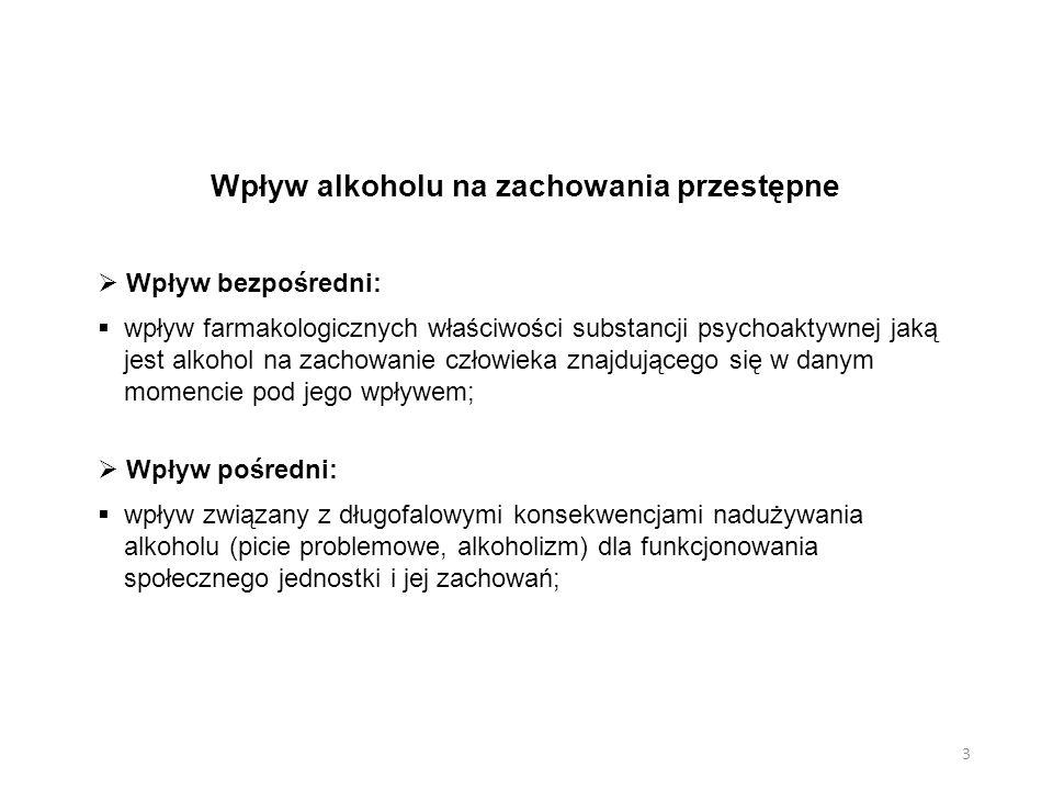 Spożycie alkoholu a dynamika zgwałceń (współczynniki nasilenia na 100 tys.