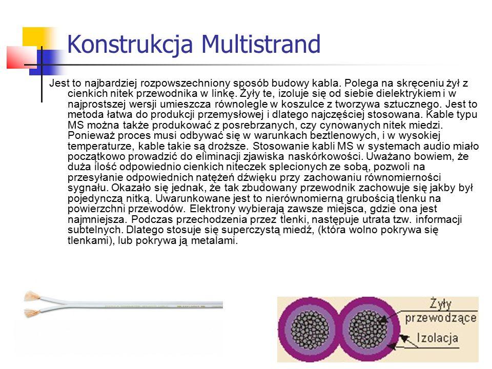 Konstrukcja Multistrand Jest to najbardziej rozpowszechniony sposób budowy kabla.