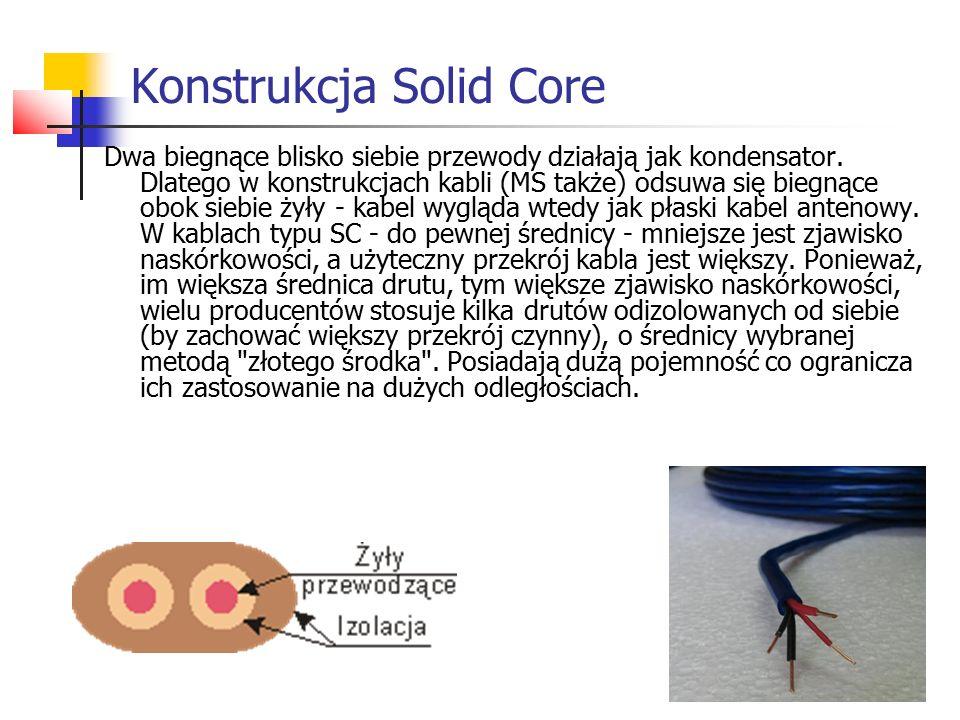 Konstrukcja Solid Core Dwa biegnące blisko siebie przewody działają jak kondensator.