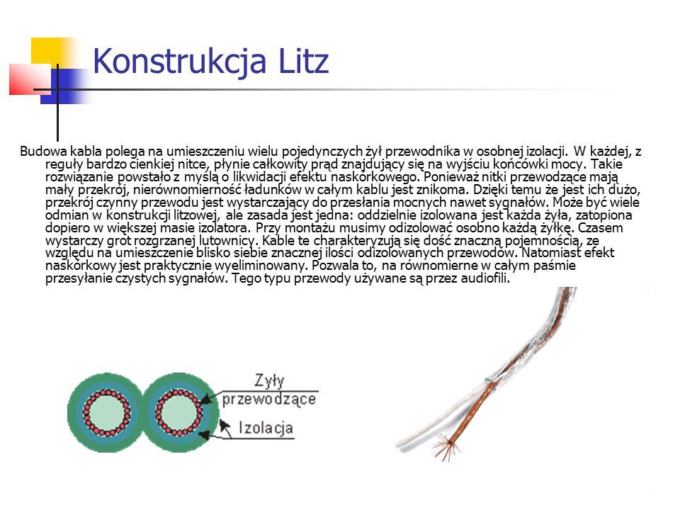 Konstrukcja Litz Budowa kabla polega na umieszczeniu wielu pojedynczych żył przewodnika w osobnej izolacji.