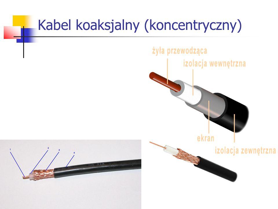 Kabel koaksjalny (koncentryczny)