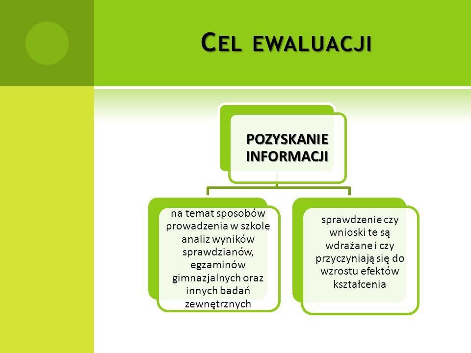 C EL EWALUACJI POZYSKANIE INFORMACJI na temat sposobów prowadzenia w szkole analiz wyników sprawdzianów, egzaminów gimnazjalnych oraz innych badań zew