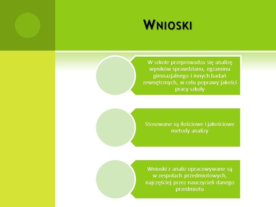 W szkole przeprowadza się analizę wyników sprawdzianu, egzaminu gimnazjalnego i innych badań zewnętrznych, w celu poprawy jakości pracy szkoły Stosowa