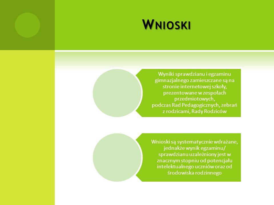 W NIOSKI Wyniki sprawdzianu i egzaminu gimnazjalnego zamieszczane są na stronie internetowej szkoły, prezentowane w zespołach przedmiotowych, podczas