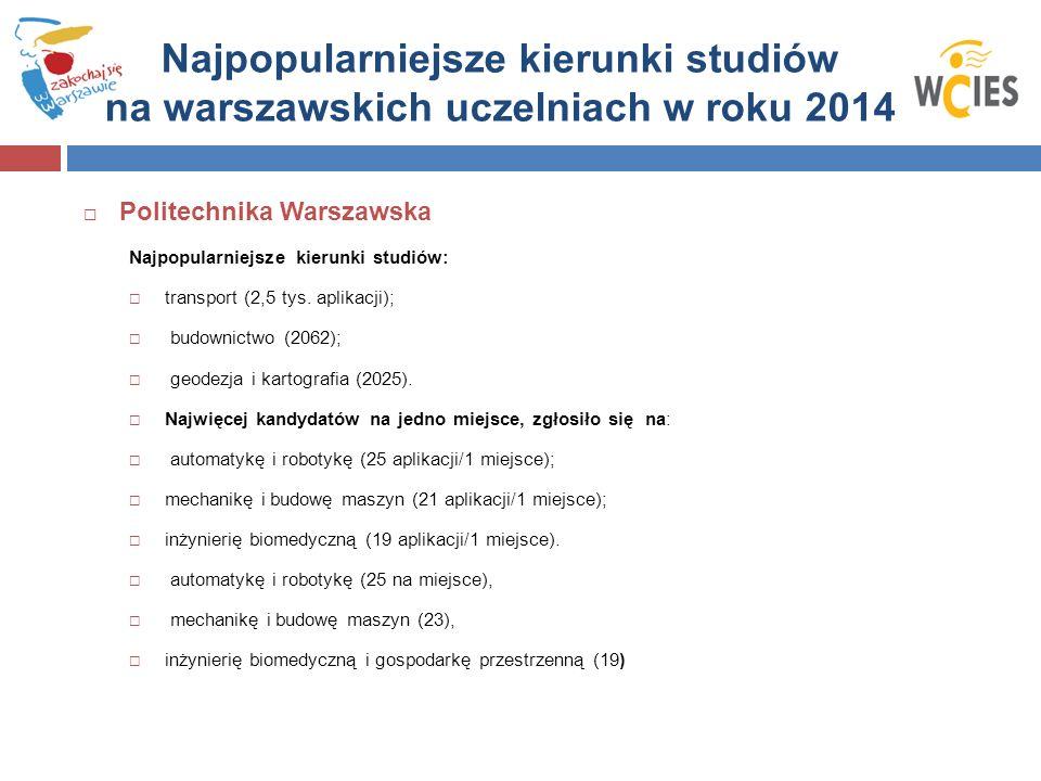  Politechnika Warszawska Najpopularniejsze kierunki studiów:  transport (2,5 tys.