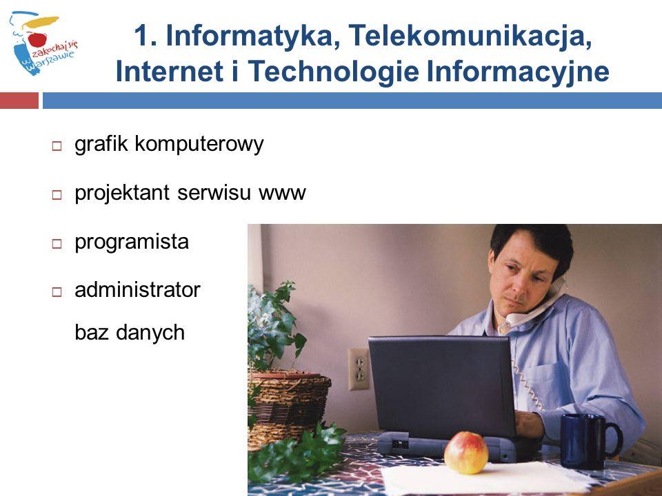  grafik komputerowy  projektant serwisu www  programista  administrator baz danych 1.