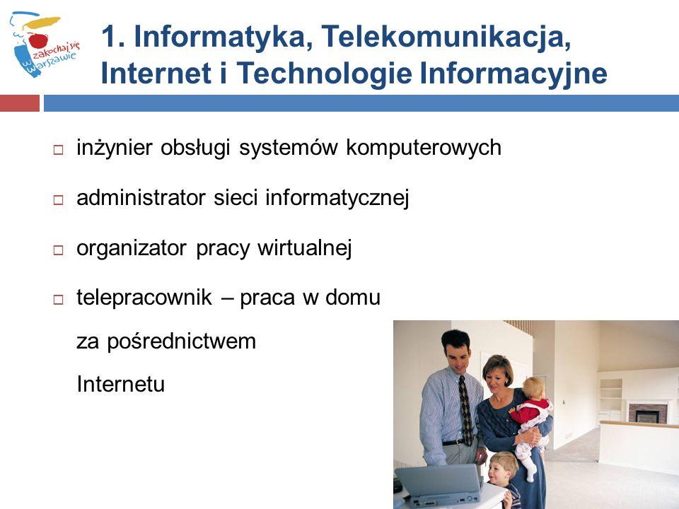  inżynier obsługi systemów komputerowych  administrator sieci informatycznej  organizator pracy wirtualnej  telepracownik – praca w domu za pośrednictwem Internetu 1.