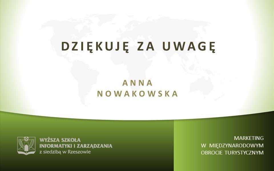 ANNA NOWAKOWSKA MARKETING W MIĘDZYNARODOWYM OBROCIE TURYSTYCZNYM DZIĘKUJĘ ZA UWAGĘ