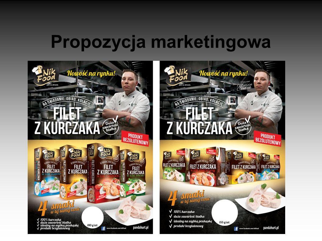 Propozycja marketingowa