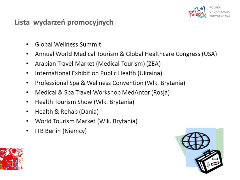 Lista wydarzeń promocyjnych Global Wellness Summit Annual World Medical Tourism & Global Healthcare Congress (USA) Arabian Travel Market (Medical Tourism) (ZEA) International Exhibition Public Health (Ukraina) Professional Spa & Wellness Convention (Wlk.