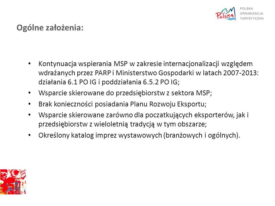 Założenia finansowe: Minimalna wartość projektu – brak Maksymalna wartość projektu – 1 000 000 PLN Wsparcie: do 50% (pomoc publiczna i pomoc de minimis) albo do 85% (pomoc de minimis) Budżet poddziałania: 100 000 000 euro