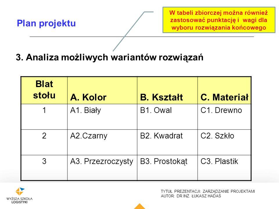 TYTUŁ PREZENTACJI: ZARZĄDZANIE PROJEKTAMI AUTOR: DR INŻ. ŁUKASZ HADAŚ Plan projektu 3. Analiza możliwych wariantów rozwiązań Blat stołu A. KolorB. Ksz