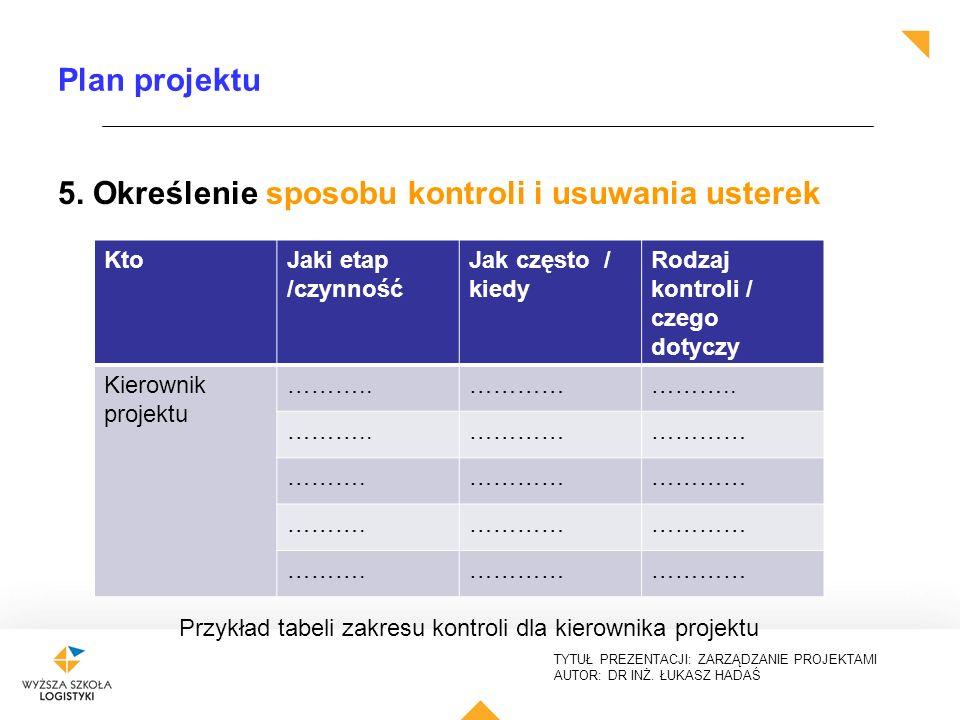 TYTUŁ PREZENTACJI: ZARZĄDZANIE PROJEKTAMI AUTOR: DR INŻ. ŁUKASZ HADAŚ Plan projektu 5. Określenie sposobu kontroli i usuwania usterek KtoJaki etap /cz