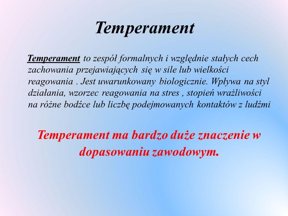 Jak poznać typ temperamentu Jest kilka koncepcji temperamentu, każdy ma swoją typologię.