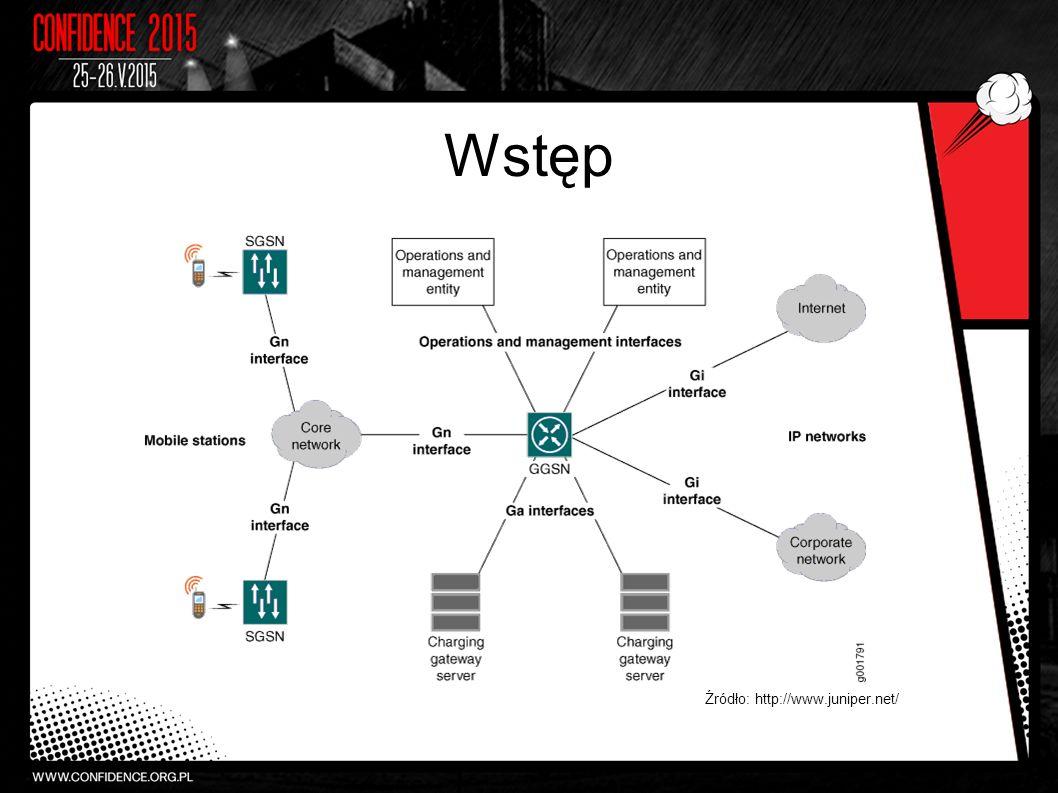 """Protokół HTTP """"Trusted name to untrusted URI attack W analogiczny sposób działają ACL'e na poziomie MMS-proxy w APN mmsowym Proxy zamiast decydować na podstawie request-URI, robi to wykorzystując nagłówek Host"""