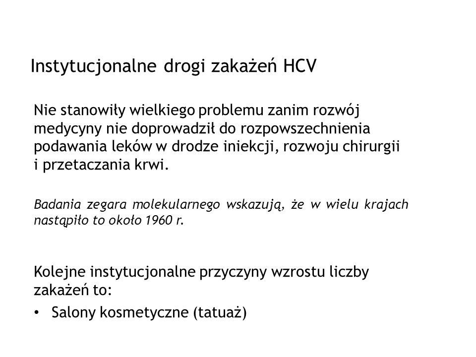 www.hcv.pzh.gov.pl Nie stanowiły wielkiego problemu zanim rozwój medycyny nie doprowadził do rozpowszechnienia podawania leków w drodze iniekcji, rozw