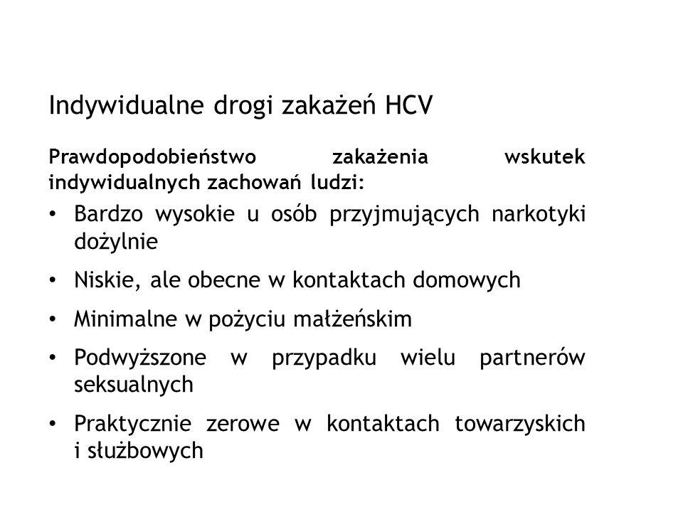 www.hcv.pzh.gov.pl Prawdopodobieństwo zakażenia wskutek indywidualnych zachowań ludzi: Bardzo wysokie u osób przyjmujących narkotyki dożylnie Niskie,