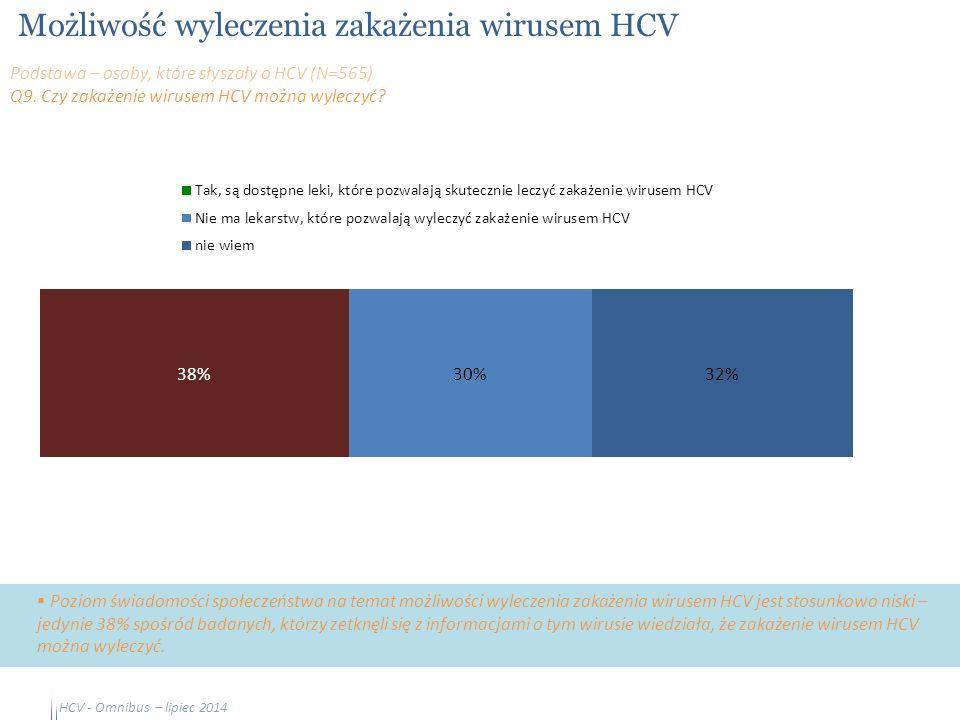 Możliwość wyleczenia zakażenia wirusem HCV Podstawa – osoby, które słyszały o HCV (N=565) Q9. Czy zakażenie wirusem HCV można wyleczyć?  Poziom świad