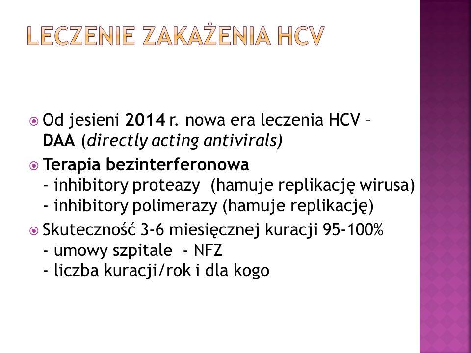  Od jesieni 2014 r. nowa era leczenia HCV – DAA (directly acting antivirals)  Terapia bezinterferonowa - inhibitory proteazy (hamuje replikację wiru
