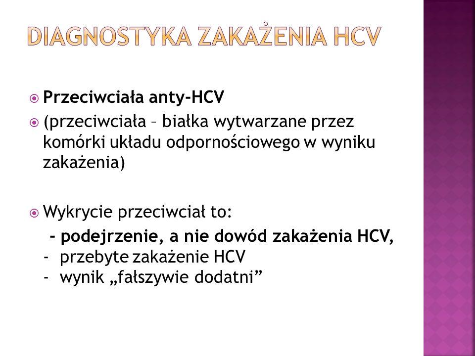  Przeciwciała anty-HCV  (przeciwciała – białka wytwarzane przez komórki układu odpornościowego w wyniku zakażenia)  Wykrycie przeciwciał to: - pode