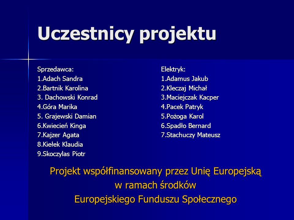 Uczestnicy projektu Sprzedawca: 1.Adach Sandra 2.Bartnik Karolina 3.