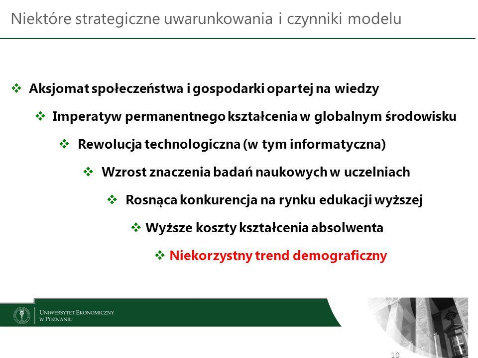 Niektóre strategiczne uwarunkowania i czynniki modelu 10  Aksjomat społeczeństwa i gospodarki opartej na wiedzy  Imperatyw permanentnego kształcenia