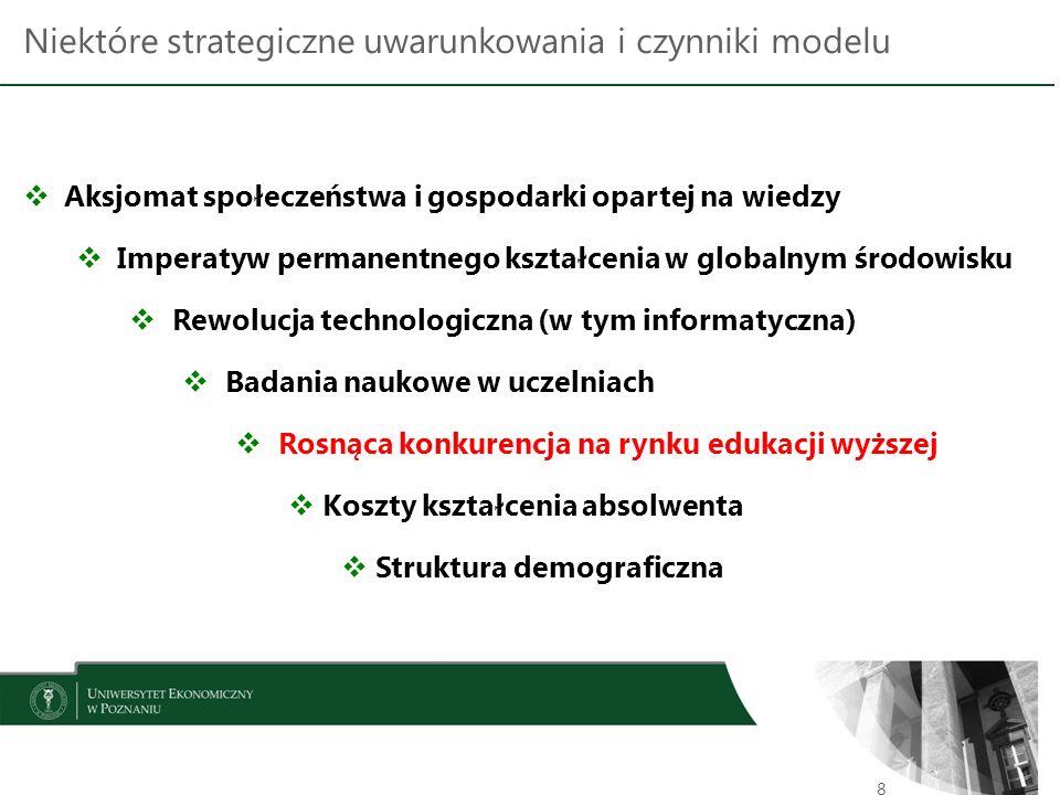 Niektóre strategiczne uwarunkowania i czynniki modelu 8  Aksjomat społeczeństwa i gospodarki opartej na wiedzy  Imperatyw permanentnego kształcenia