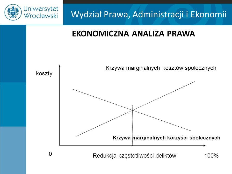 Wydział Prawa, Administracji i Ekonomii Efekt obramowania to przykład szerszego zjawiska zwanego asymetrią pozytywno – negatywną.