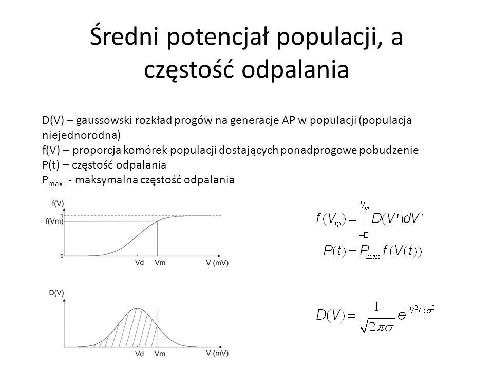 Średni potencjał populacji, a częstość odpalania D(V) – gaussowski rozkład progów na generacje AP w populacji (populacja niejednorodna) f(V) – proporcja komórek populacji dostających ponadprogowe pobudzenie P(t) – częstość odpalania P max - maksymalna częstość odpalania