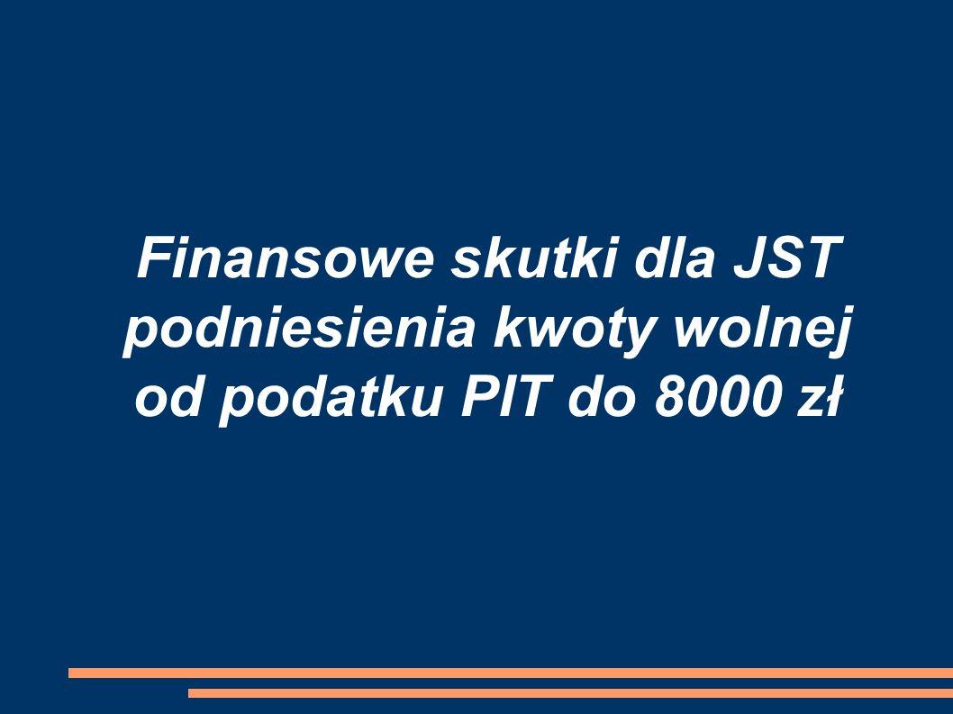Finansowe skutki dla JST podniesienia kwoty wolnej od podatku PIT do 8000 zł