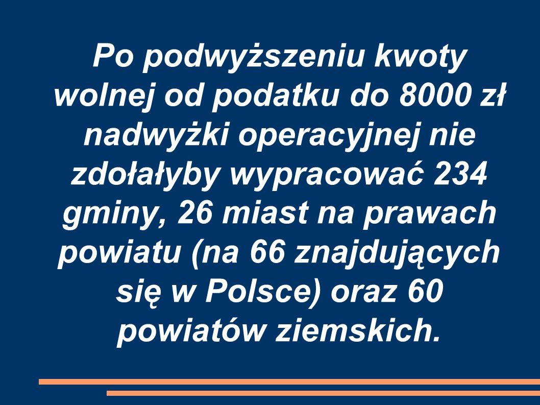 Po podwyższeniu kwoty wolnej od podatku do 8000 zł nadwyżki operacyjnej nie zdołałyby wypracować 234 gminy, 26 miast na prawach powiatu (na 66 znajdujących się w Polsce) oraz 60 powiatów ziemskich.
