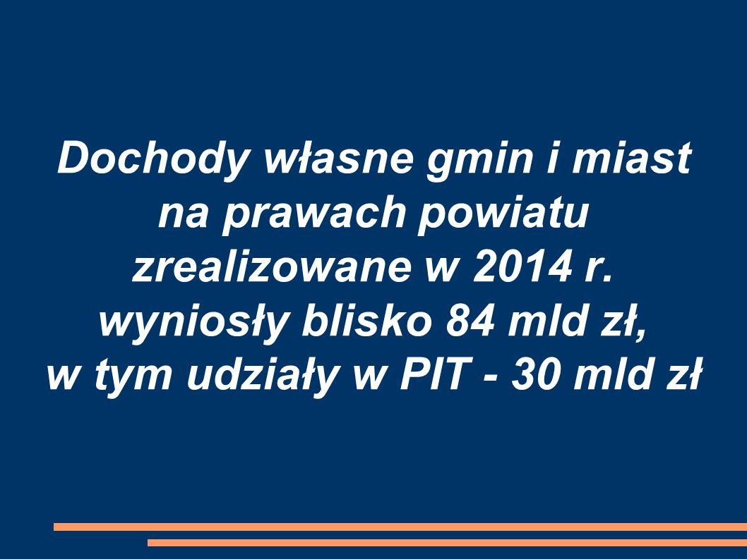Dochody własne gmin i miast na prawach powiatu zrealizowane w 2014 r.