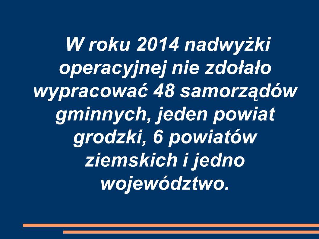 W roku 2014 nadwyżki operacyjnej nie zdołało wypracować 48 samorządów gminnych, jeden powiat grodzki, 6 powiatów ziemskich i jedno województwo.