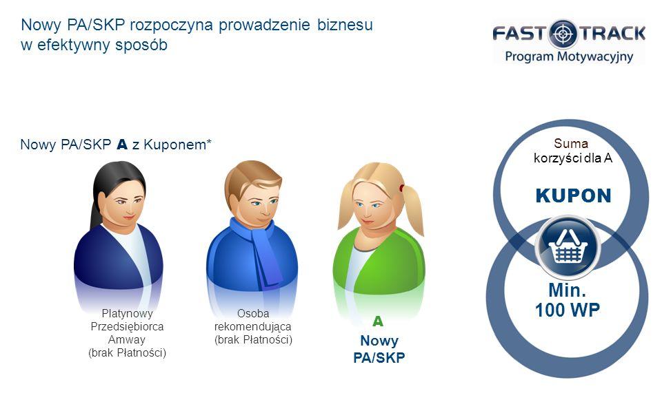 Platynowy Przedsiębiorca Amway (brak Płatności) Osoba rekomendująca (brak Płatności) A Nowy PA/SKP Min. 100 WP KUPON Suma korzyści dla A Nowy PA/SKP A