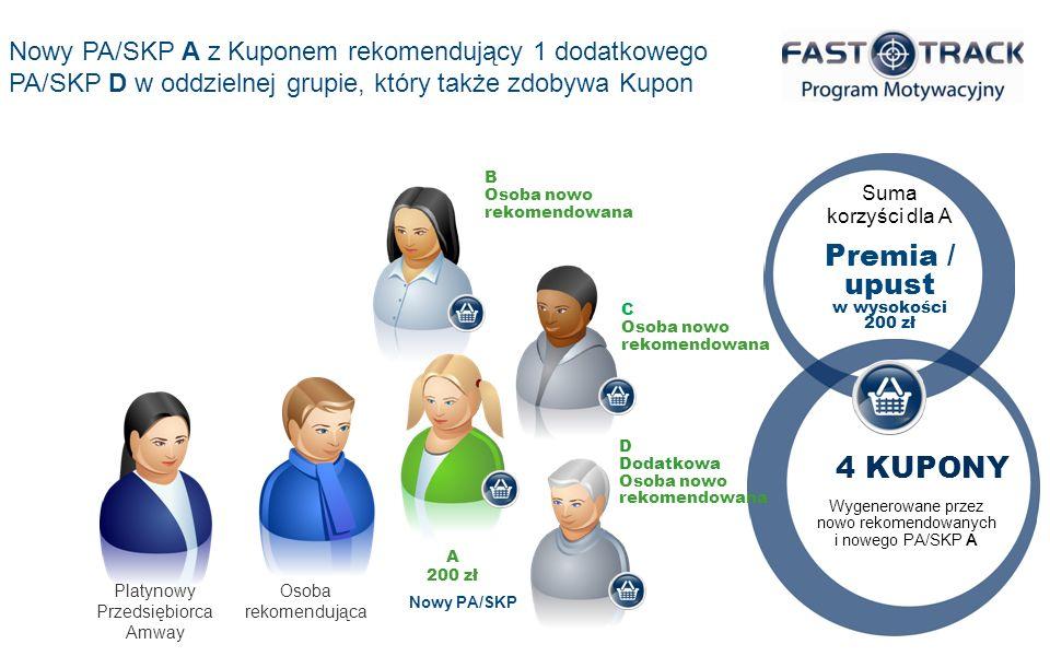 Platynowy Przedsiębiorca Amway Osoba rekomendująca A 600 zł Nowy PA/SKP B Osoba nowo rekomendowana C Osoba nowo rekomendowana D Dodatkowa Osoba nowo rekomendowana Premia / upust w wysokości 600 zł Suma korzyści dla A Wygenerowane przez nowo rekomendowanych i nowego PA/SKP A 4 KUPONY Całkowity dochód wygenerowany przez nowego PA/SKP A rekomendującego 3 nowych PA/SKP w oddzielnych grupach, z których każdy zdobywa premię