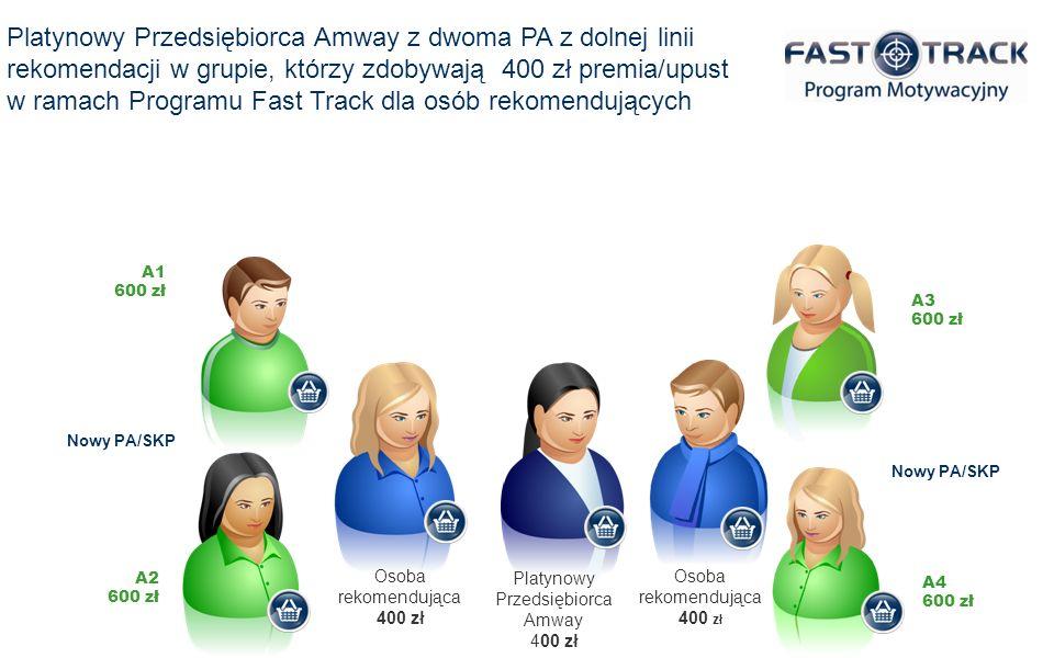 Platynowy Przedsiębiorca Amway 400 zł Osoba rekomendująca 400 zł A3 600 zł A4 600 zł Nowy PA/SKP Osoba rekomendująca 400 zł A1 600 zł A2 600 zł Nowy P