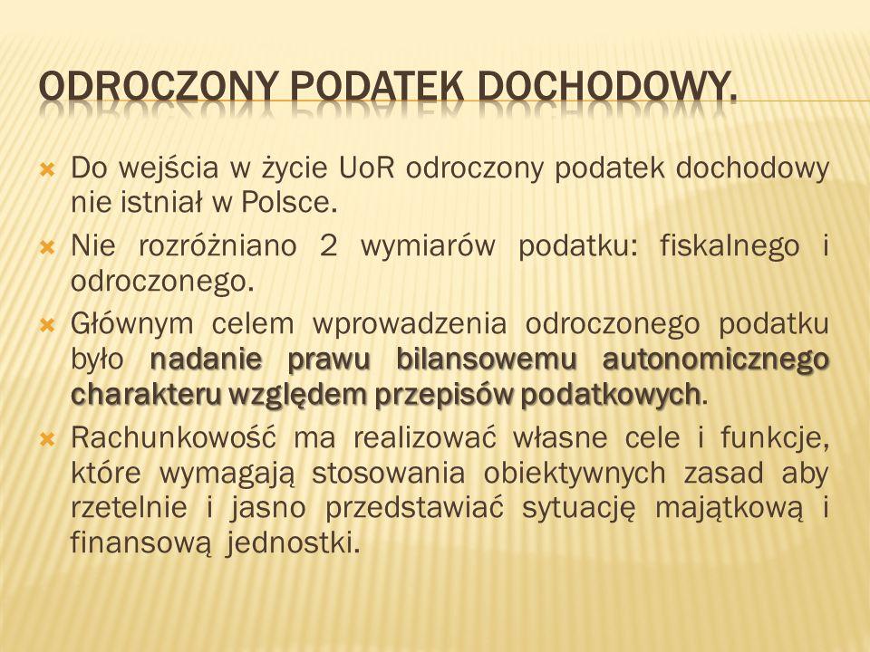  Do wejścia w życie UoR odroczony podatek dochodowy nie istniał w Polsce.  Nie rozróżniano 2 wymiarów podatku: fiskalnego i odroczonego. nadanie pra